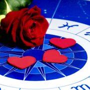 Любовный гороскоп 2017 год знаков зодиака